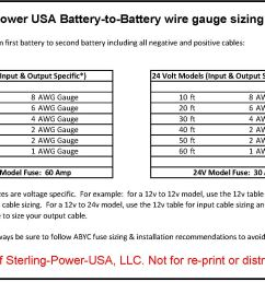 http www sterling power usa com library battery to battery wire gauge chart jpg [ 1514 x 1053 Pixel ]