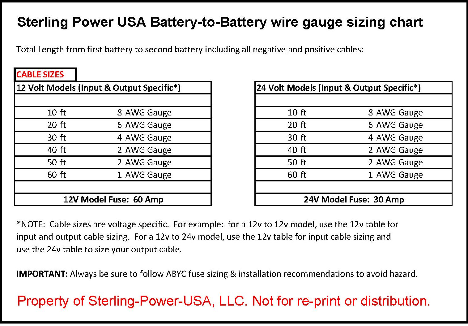 hight resolution of http www sterling power usa com library battery to battery wire gauge chart jpg