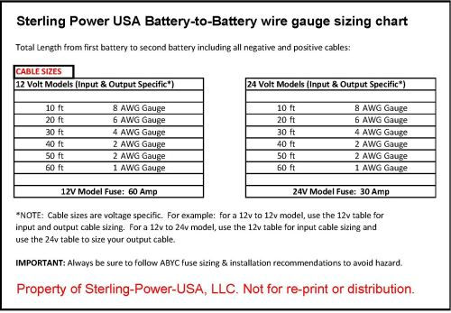 small resolution of http www sterling power usa com library battery to battery wire gauge chart jpg