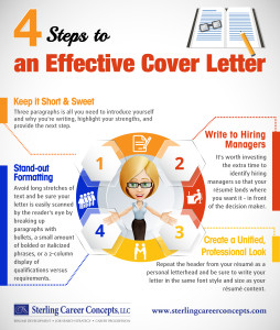 Cover Letters Archives  Sterling Career Concepts