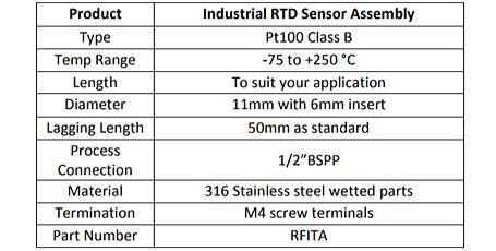 Industrial Rtd Sensor Assembly Pt100