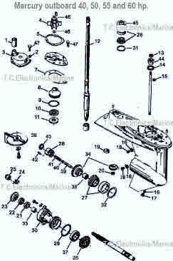 Mercury outboard parts drawings * Tech video
