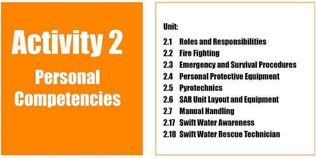 Rnli Personal Training Activity Personal Competencies From Operations Manual