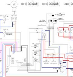bezzera wiring diagram view full size  [ 1303 x 1054 Pixel ]