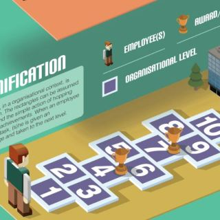 Explaining the differences between Games, Game-based Learning and #Gamification