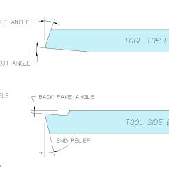 the diagram below shows the terminology used to describe cutting tools  [ 1498 x 876 Pixel ]