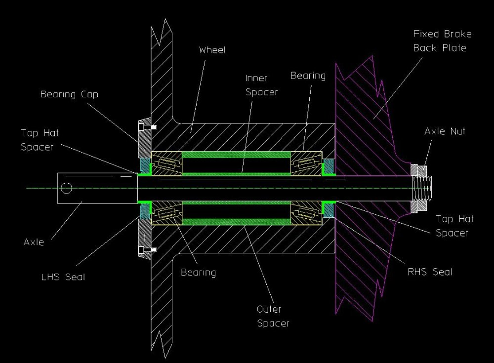 medium resolution of simplified wheel bearing diagram click to enlarge