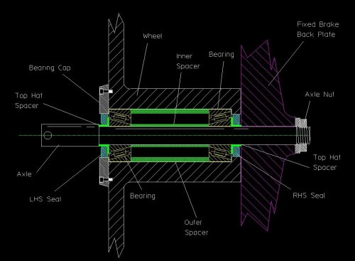 small resolution of simplified wheel bearing diagram click to enlarge