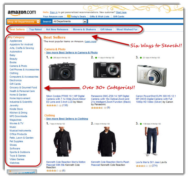 what are the best items to sell on amazon