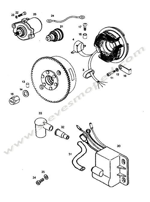 Catalogs / TOMOS REVIVAL TS A55 /MAGNETO ASSEMBLY