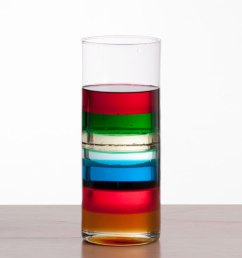 Seven-Layer Density Column   Science Experiment [ 600 x 1440 Pixel ]