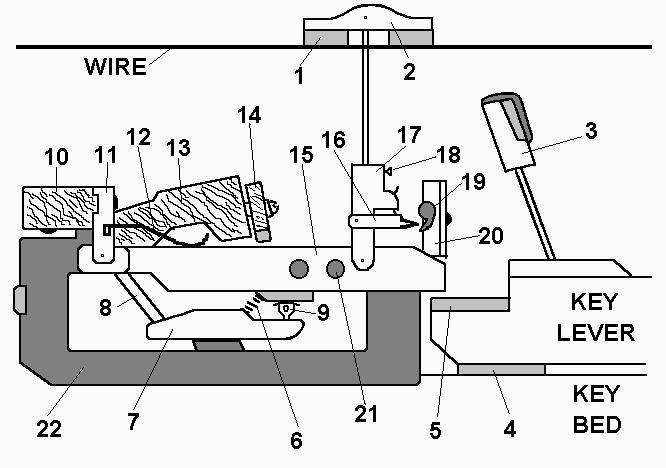 14. Damper repair in the Piano Action
