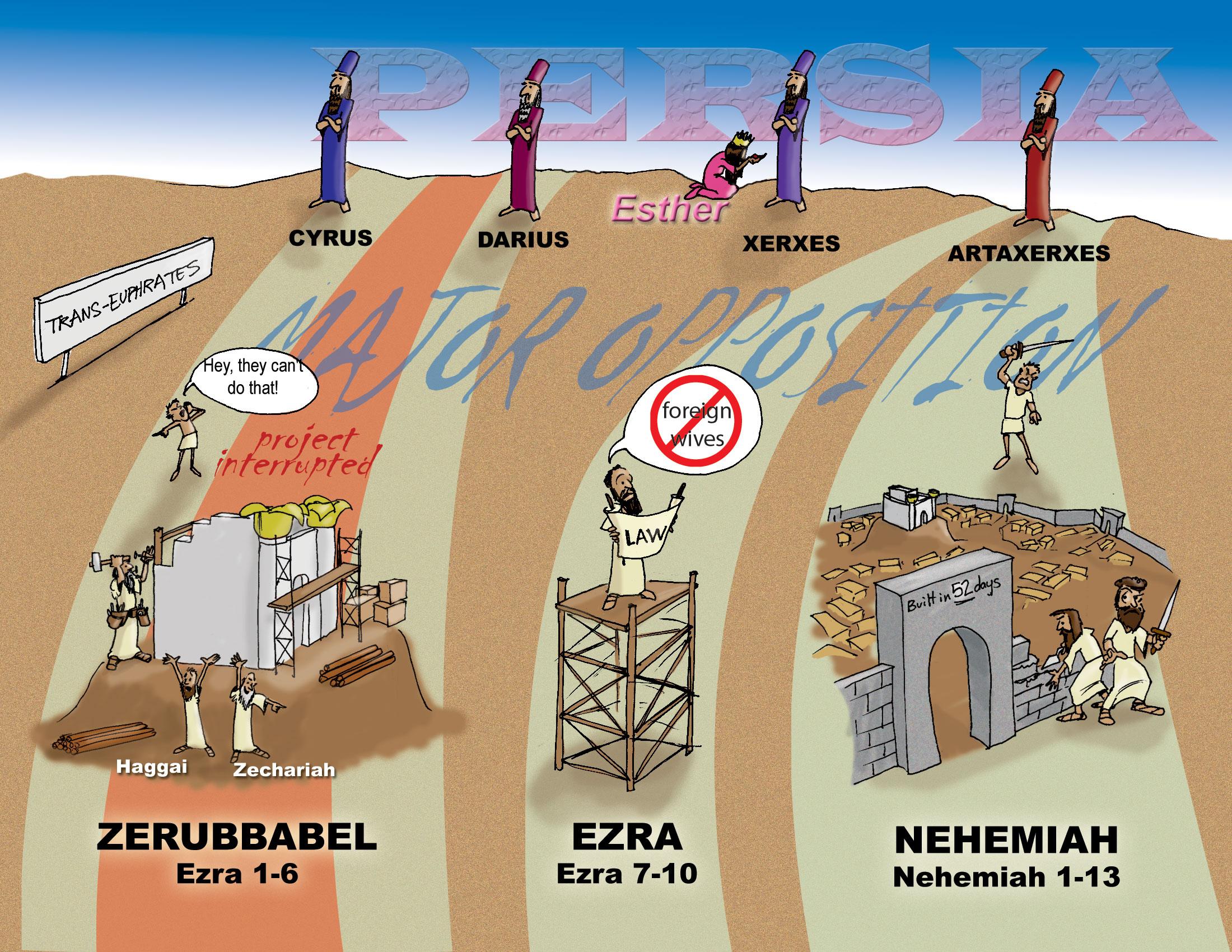 Ezra_Nehemiah