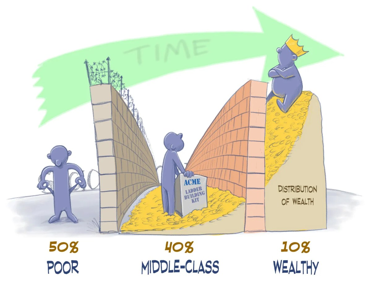 Wealth, Social Class, and the Kingdom of Heaven | A Visual