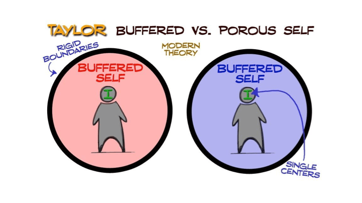 The Buffered Self