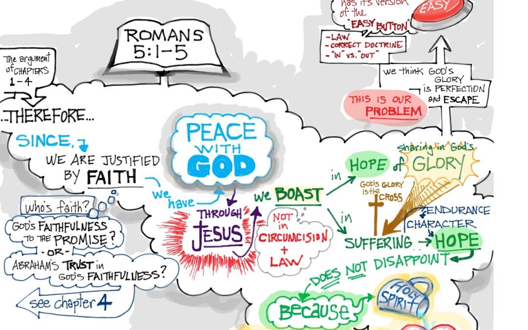 A Sketch of Romans 5:1-5