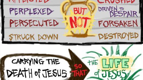 2 Corinthians 4:7-10