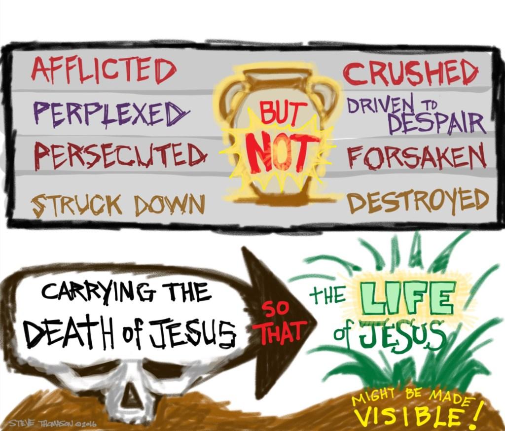 But Not…   A Visual Meditation on 2 Corinthians 4:7-10
