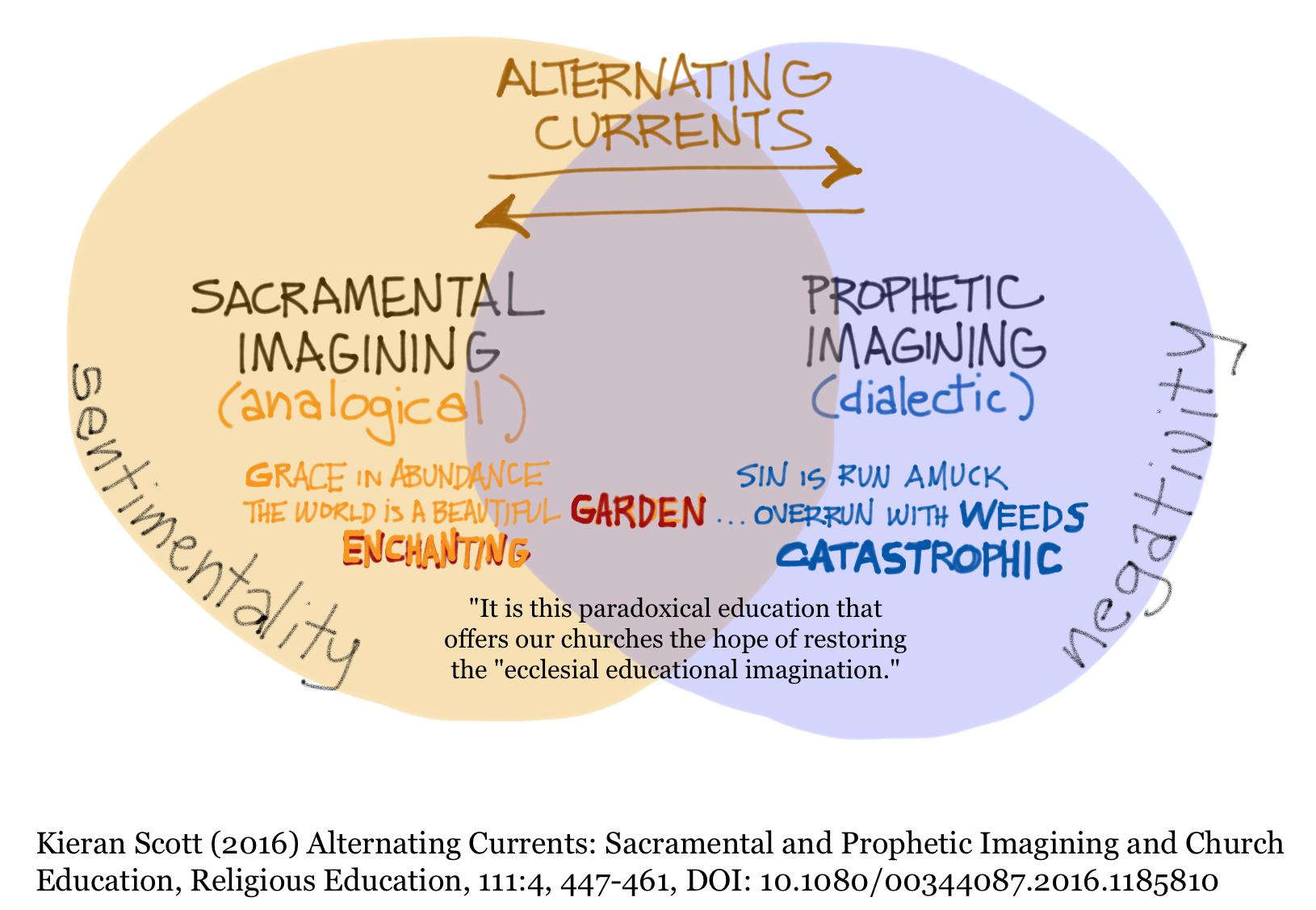 kieran-scott-alternating-currents