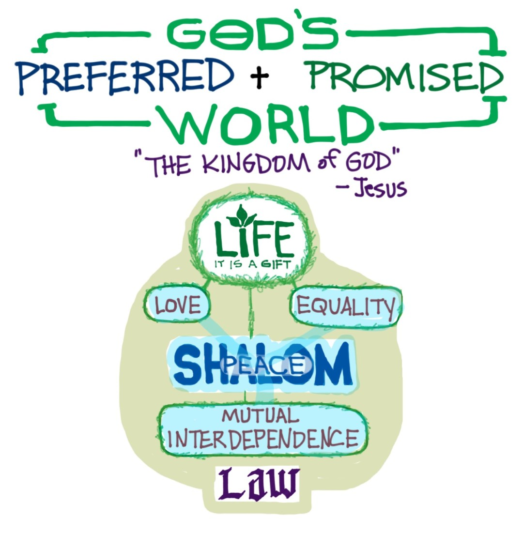 preferred and promised world