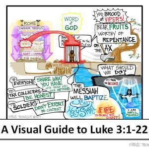 A Visual Guide to Luke 3:1-22