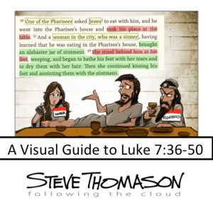 A Visual Guide to Luke 7_36-50 Title