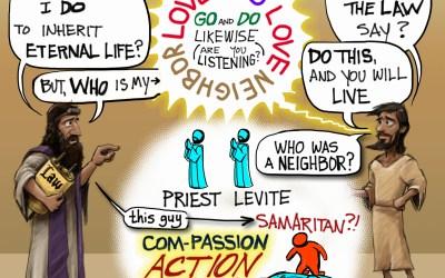 A Cartoonist's Guide to the Good Samaritan in Luke 10:25-37