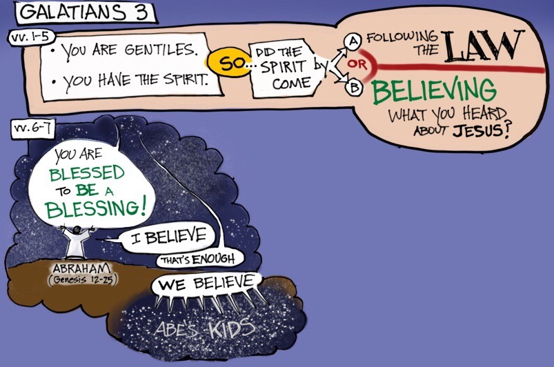 A Visual Commentary on Galatians 3:1-29 from the Narrative
