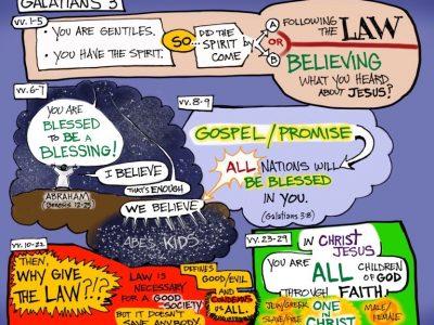 Galatians 3:1-29