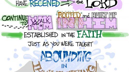 Colossians 2:1-6