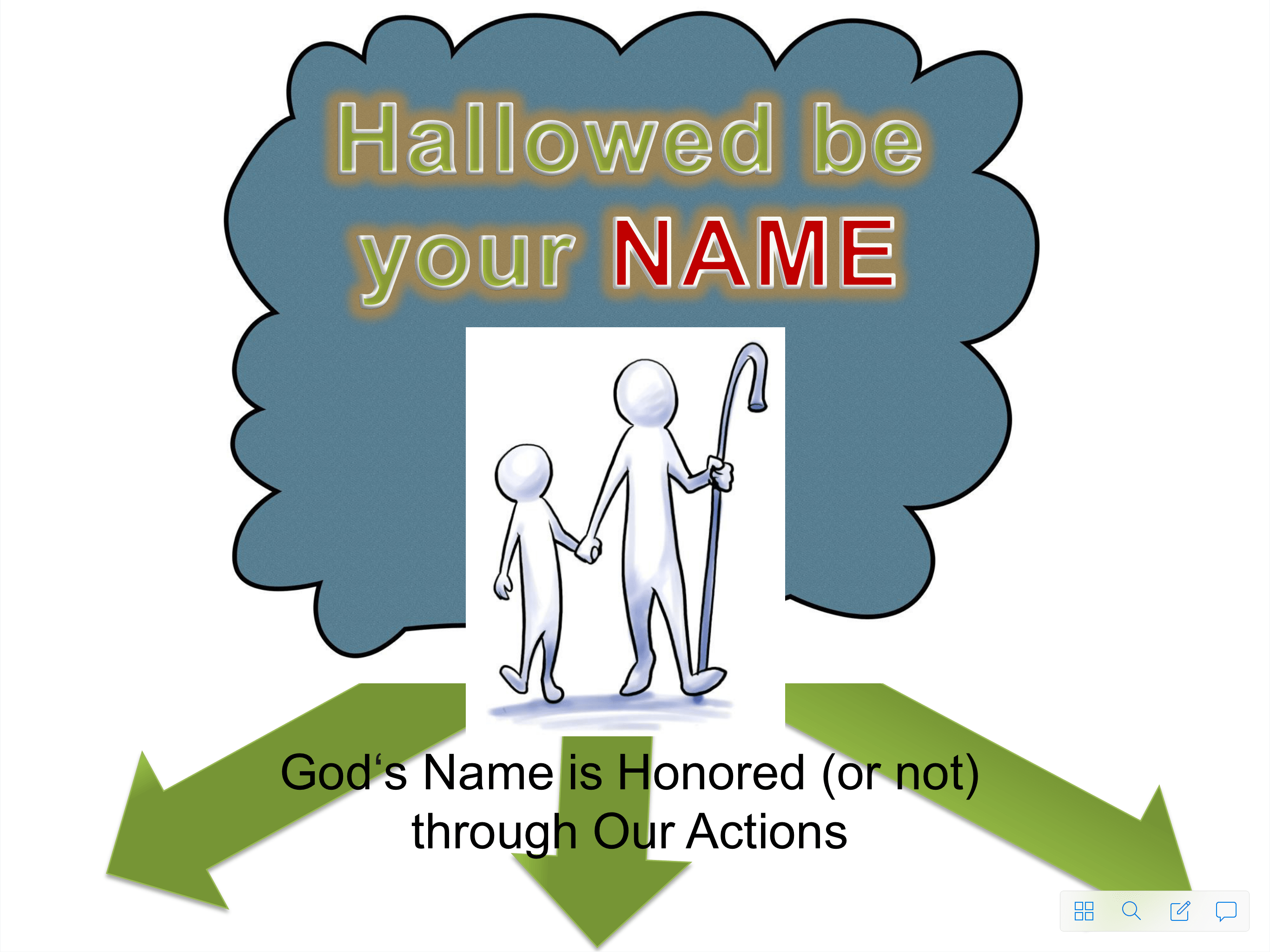 Hallowed be your name
