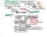 EFormation18 intro