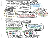 EFormation18 digital literacy 1