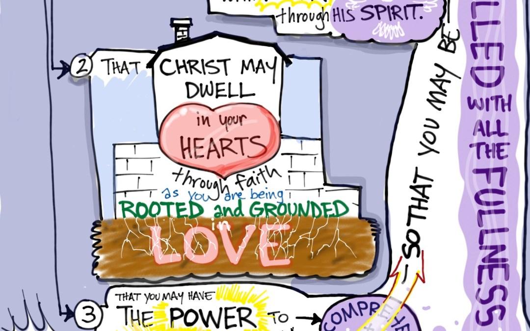 A Visual Meditation on Ephesians 3:14-19