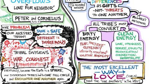 the spirit of love for neighbor mclaren