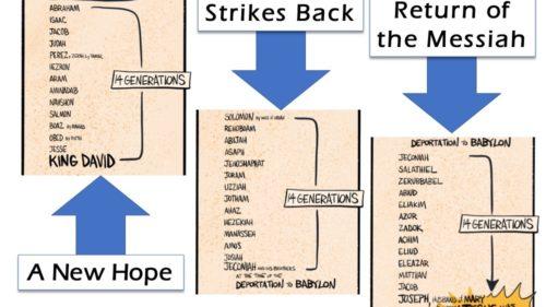 Jesus Genealogy Trilogy
