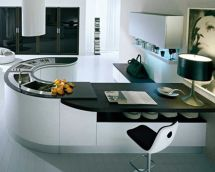 Concept Of Ideal Kitchen Decorating Minimalist