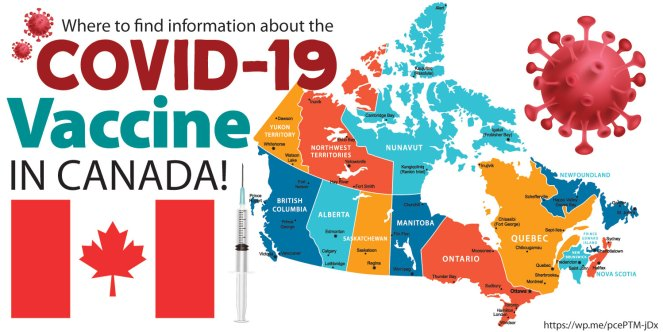 Where to find information about the COVID-19 vaccine in Canada - The following links can help Canadians learn about how to get vaccinated where they live. #COVID19 #Canada