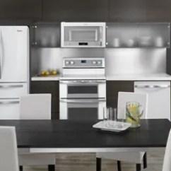 Maytag Kitchen Appliances Calphalon Essentials Dutch Oven Stewart About Us Home In Page Banner