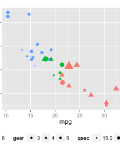 Ggplot legend graph  software also easy steps to change the position and rh sthda