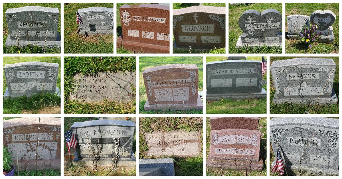 Blessing of Graves
