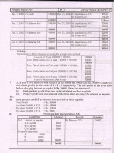 Principle of Accounting Past Papers 12th Class Faisalabad