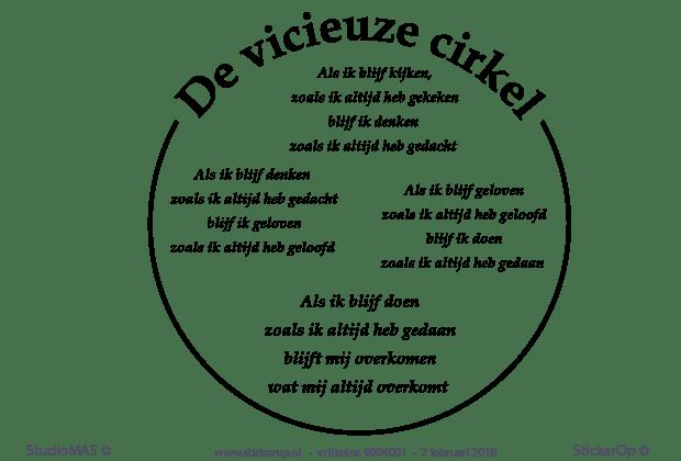 Muurstickers zakelijke teksten  De vicieuze cirkel