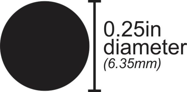 camera dots
