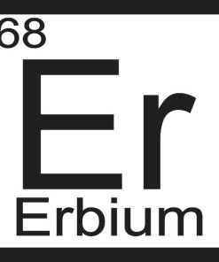 Periodic Table Hero Magnet