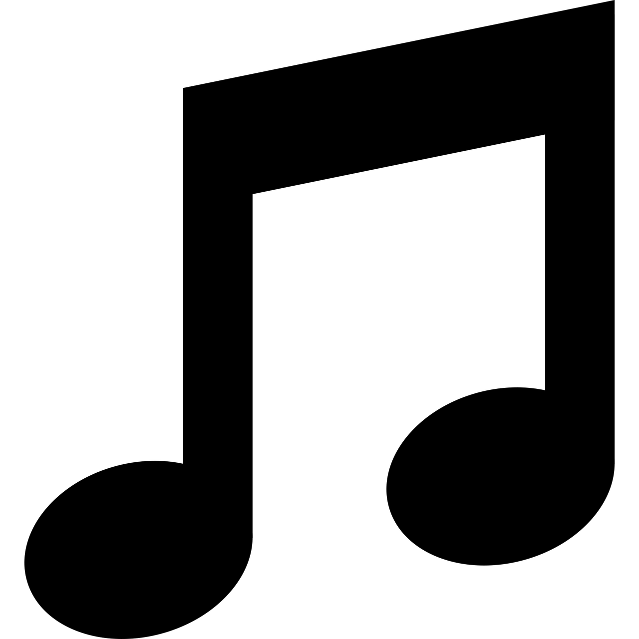 Image result for music note font symbol
