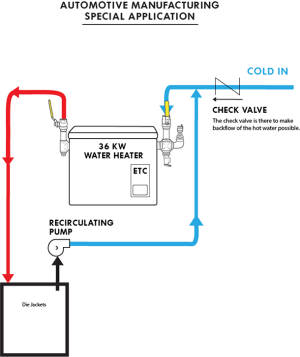 Application Diagrams for Commercial & Industrial Water Heating | Stiebel Eltron USA