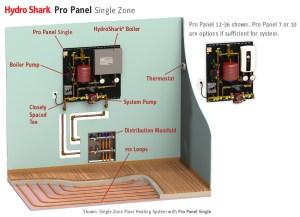 HydroShark® Modular Panel System for Radiant Floor Heating | Stiebel Eltron USA