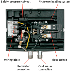 Hot Water System Wiring Diagram Anatomy And Physiology Quizzes Mini Single Handwashing Sink Tankless Electric Heaters Applications