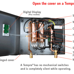 Hot Water Tank Wiring Diagram Dodge Ram Radio 1998 Tankless Heater | Tempra® On Demand Heating